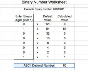 a binary worksheet with the calculation for the capital letter a