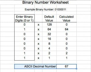 A binary worksheet with the calculation for the capital letter C