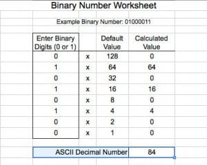 A binary worksheet with the calculation for the capital letter T