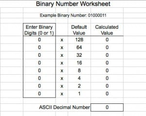 A blank binary number worksheet with positions and values