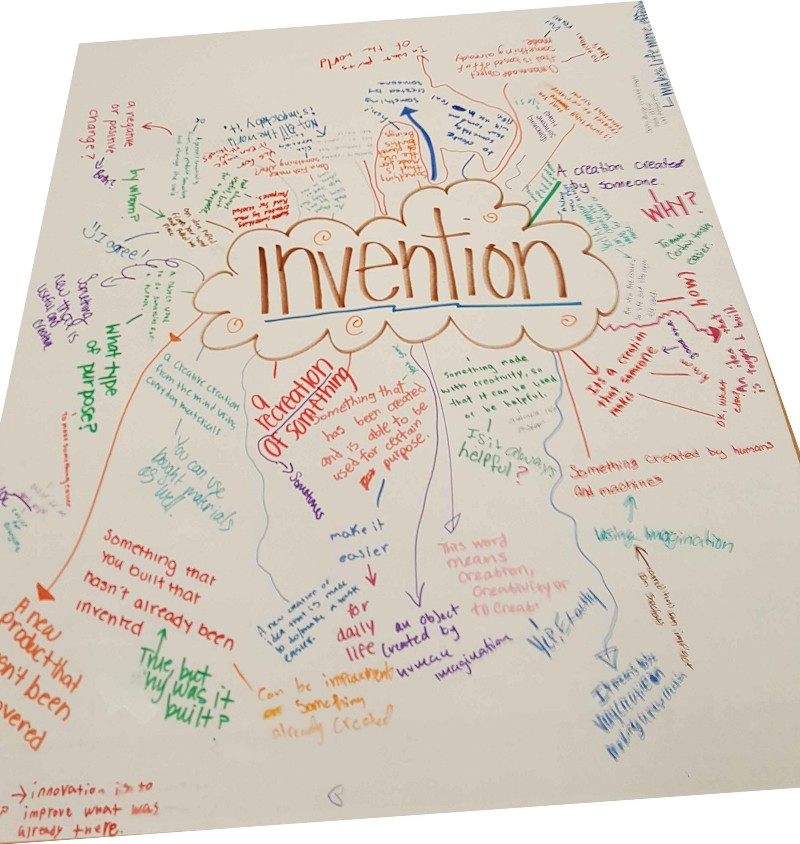 concepts-invention-literacy-2-student-colleengraves