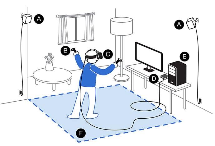 concepts-htc-vive-setup-illustration